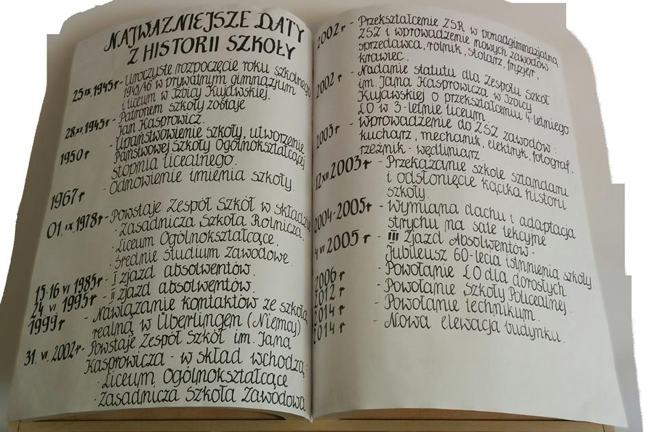 LoIzbica Historia Szkoły Księga